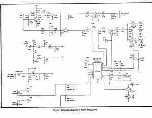 Atari Pong Ever Av Modded  - Dedicated Systems