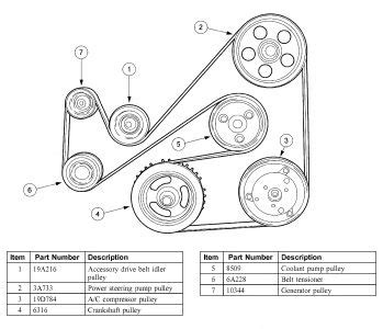Wiring Diagram For Ford Focus Fixya