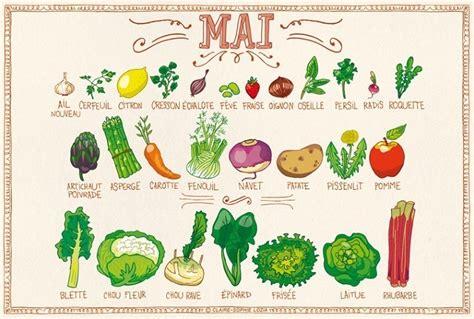 cuisiner le chou frisé tous les fruits et légumes du mois de mai