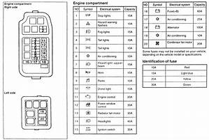 1995 Mitsubishi Eclipse A Fuse Box Diagram 41337 Verdetellus It