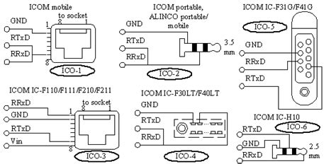 ic f121 prgm cable pinouts the radioreference com