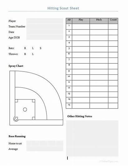 Hitting Baseball Softball Drills Scouting Sheet Report
