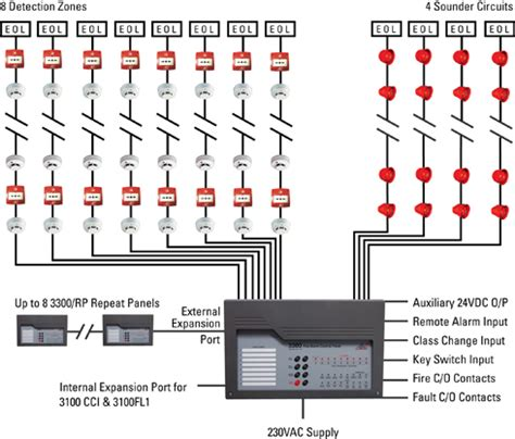 schematic diagram of fire alarm system 2balarm 2bcontrol