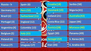 Fifa World cup 2018 Group Stage Draw Date, Time, Live ...