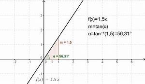 Steigung Berechnen Formel : steigung mathe artikel ~ Themetempest.com Abrechnung