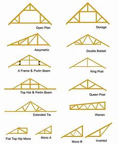 Residential Roof Truss Design Amazing Decors