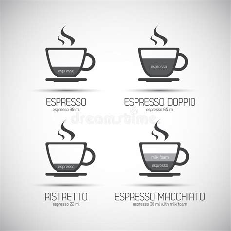 Bringing speciality coffee with exceptional service to your event. Coffee Description Recipe Chart - Fun Stock Illustration - Illustration of chart, each: 67583155