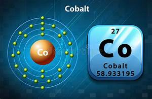 Symbol And Electron Number Of Cobalt Stock Vector