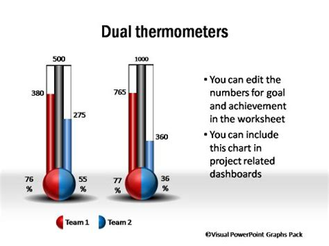 data driven powerpoint chart templates pack