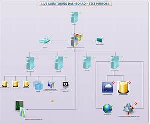 Technical Skills Enhancement World  System Center
