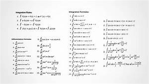 Desktop Wallpaper similar to this table of integrals? : math