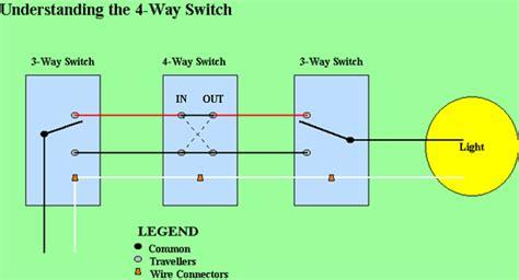 wiring 4 way switch diagram 4 way switch wiring diagram