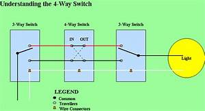 Wiring 4 Way Switch Diagram 4 Way Switch Wiring Diagram