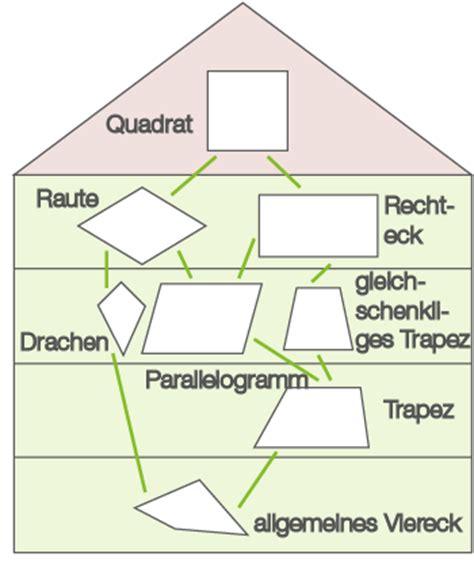 Das Haus Der Vierecke  Dreiecke Und Vierecke Mathe