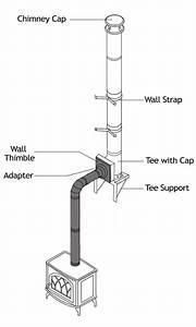7 U0026 39  U0026 39  Duraplus Thru-the-wall Kit