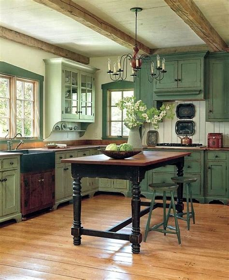Color Ideas for Kitchen Cabinets