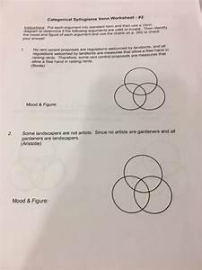 Algebra Archive