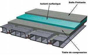 Isolant Sous Dalle Béton : seac plancher isolant ~ Dailycaller-alerts.com Idées de Décoration