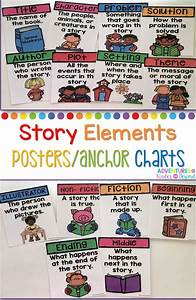 The 25  Best Story Elements Posters Ideas On Pinterest