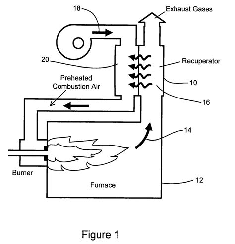 Patent Method Waste Heat Recovery From High