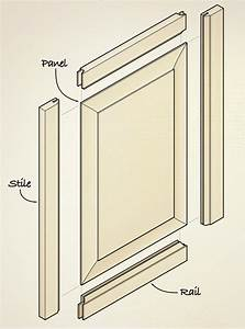 Stile Doors & Doors Make The Difference