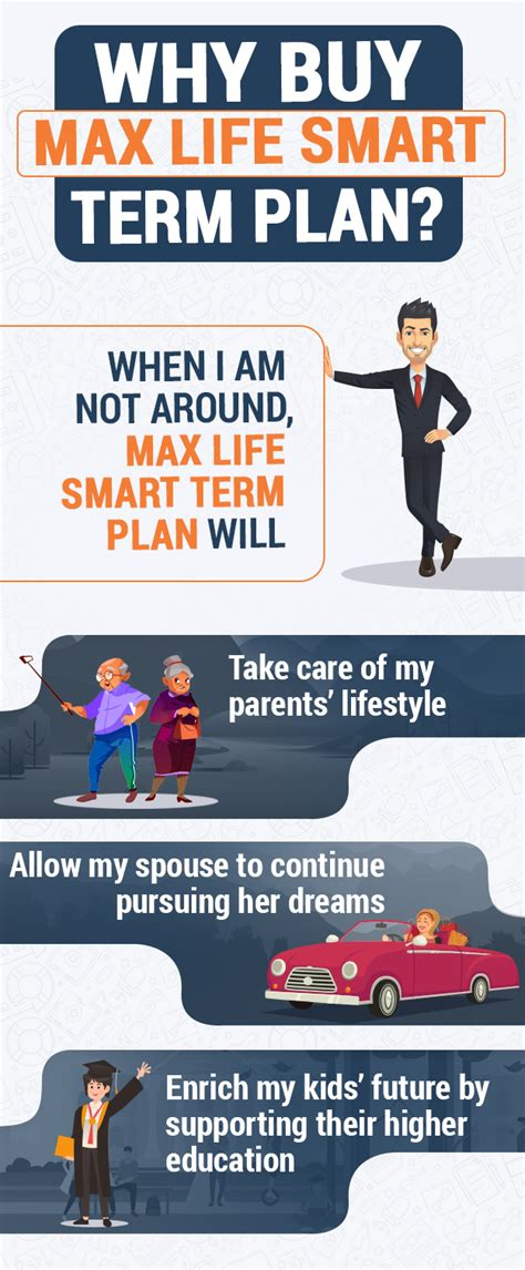 Term life insurance policies can have an important place in an insurance portfolio. Smart Term Plan Online 2020 | Max Life insurance