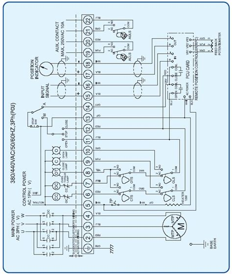 Electrical Wiring In Haiti by Haitima Corporation
