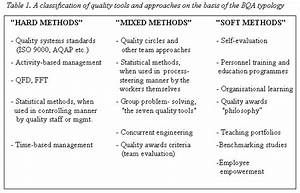 research paper topics on management information systems