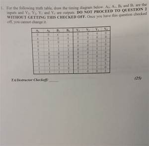 Solved  For The Truth Table Below  Draw The Timing Diagram