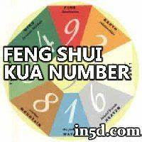 Feng Shui Kua Zahl : 17 best images about feng shui on pinterest health charts and offices ~ Markanthonyermac.com Haus und Dekorationen