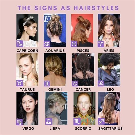 aries  pisces  complete haircut horoscope   beauty