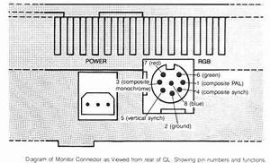 Sinclair Ql Documentation