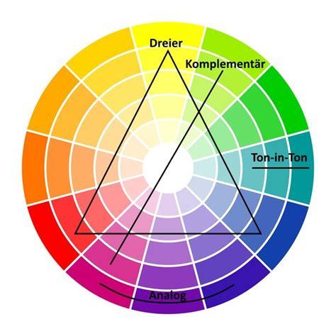 Welche Farben Kann Kombinieren by 25 Best Ideas About Farben Kombinieren On