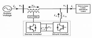 Power Quality Improvement With Series And Shunt
