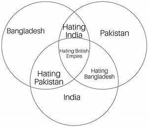 The Venn Diagram Of Hate In The Indian Subcontinent