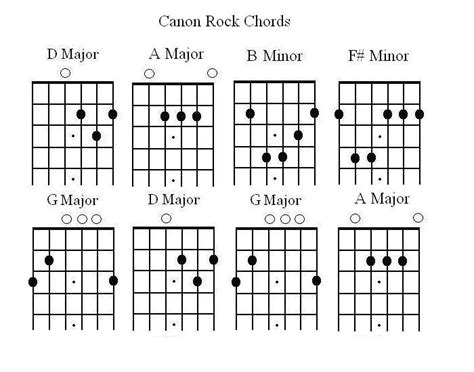 Canon Rock Tabs Free Download