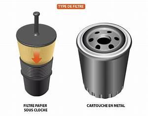 Filtre Essence Clio 2 : filtre huile renault clio 1 2 i 16v 75cv ~ Gottalentnigeria.com Avis de Voitures