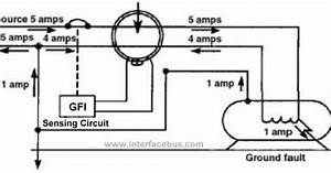Gfci Wiring Diagram On Gfci Circuit Gfi Duplex Outlet Test