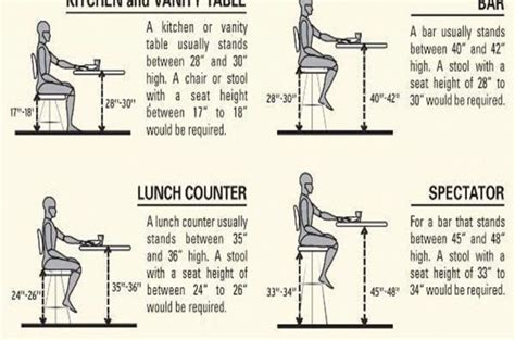 Image Result For Standard Banquette Seat Height