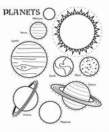 Planet Coloring Printable sketch template