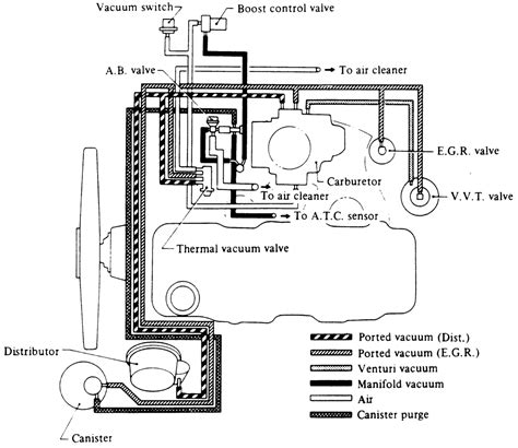 nissan ud 1400 wiring diagram diy enthusiasts wiring