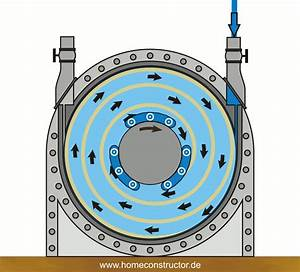 Designing A 3d Printed Tesla Turbine - Part 1