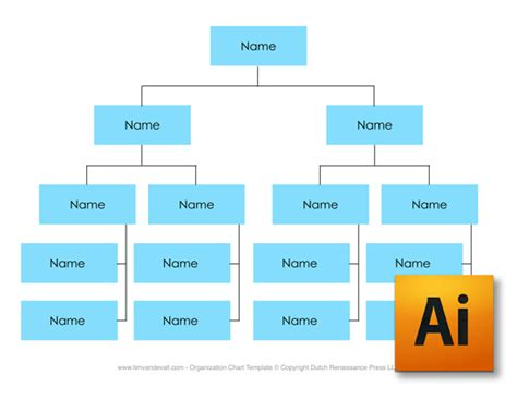 business organizational chart templates  word
