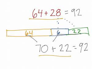 Tape Diagram Math