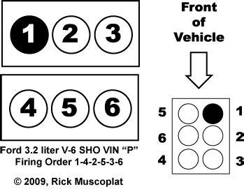 Fordfiring Order Diagramrickfree Auto Repair Advice Acura