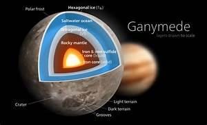 File Jupiter Diagram Svg