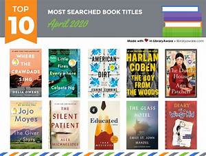 Top 10 Most Searched Titles In Library Catalogs  April
