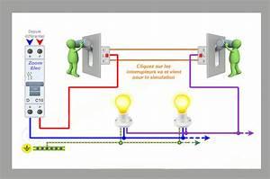 Cabler Un Va Et Vient : l interrupteur va et vient la solution pratique ~ Voncanada.com Idées de Décoration