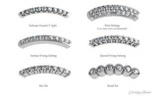 bezel engagement ring diamonds settings rings and band types house