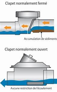 Clapet Anti Odeur Canalisation : bruits bizarres dans la tuyauterie gout qui s 39 goutte ~ Dailycaller-alerts.com Idées de Décoration